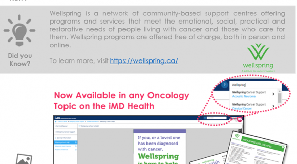 New Partnership Alert! iMD Partners with Wellspring to provide patients and caregivers programs and services for those affected by cancer. You can find all of Wellspring's materials in the Oncology section on iMD