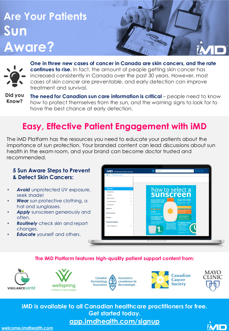 iMD Health provides healthcare providers with patient-friendly educational resources regarding sun protection, which can be emailed home with patients for further review.